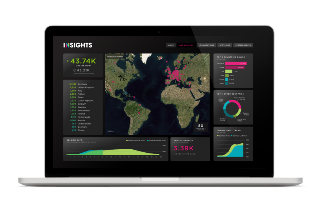 Cubic Insights UI